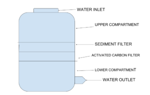 UF Water Purification Flow Diagram